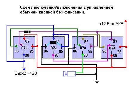 Пленка на приборную панель