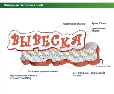 Надписи В Кривых