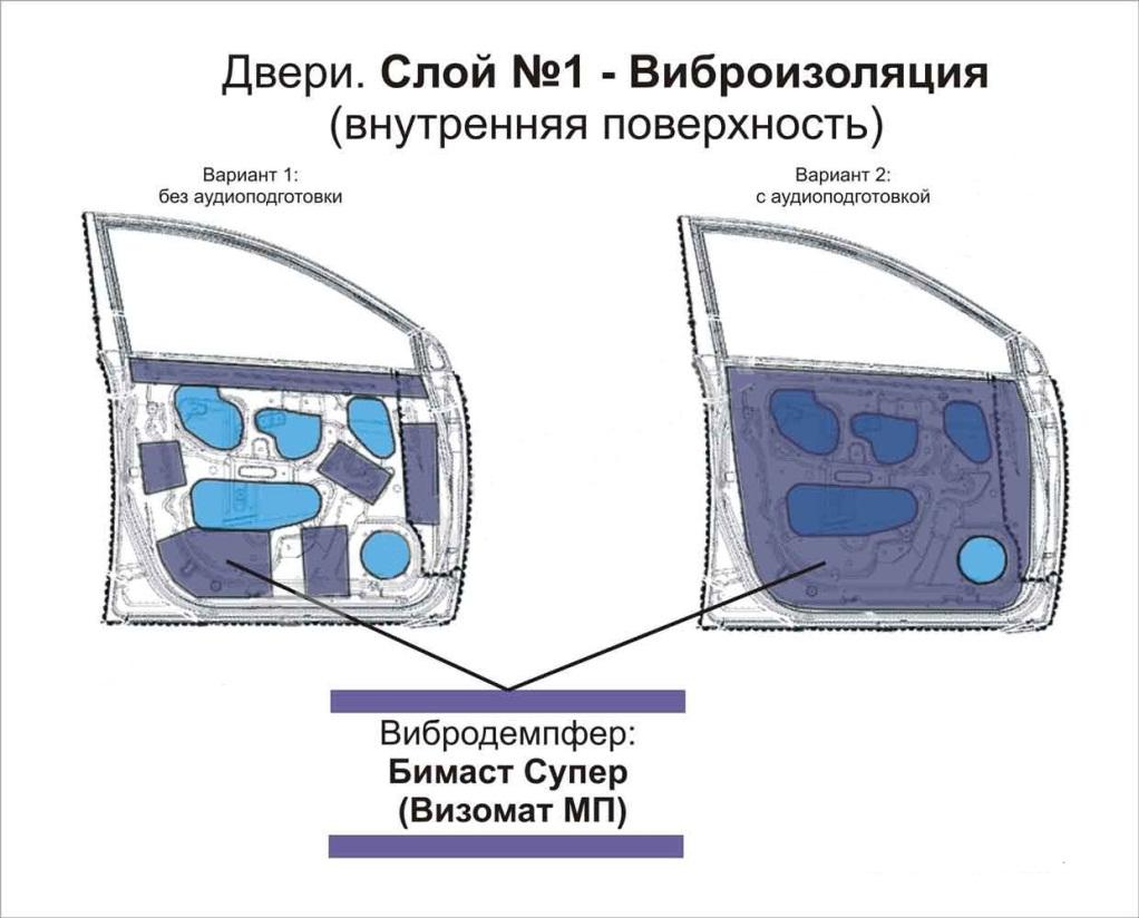 Схема наклейки шумоизоляции